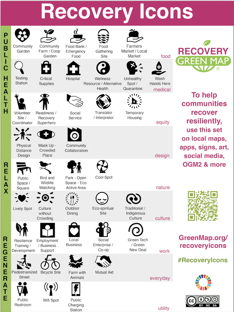 Recovery Icons poster May 2020