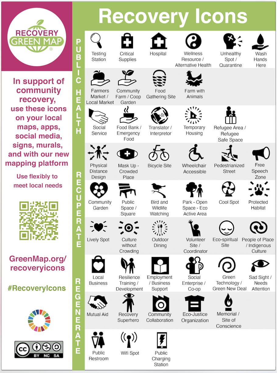 Recovery Icons by Green Map poster July 2020